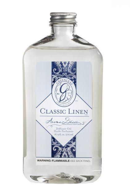 Масло для арома-декор коптилок Аромат свежего белья Classic Linen